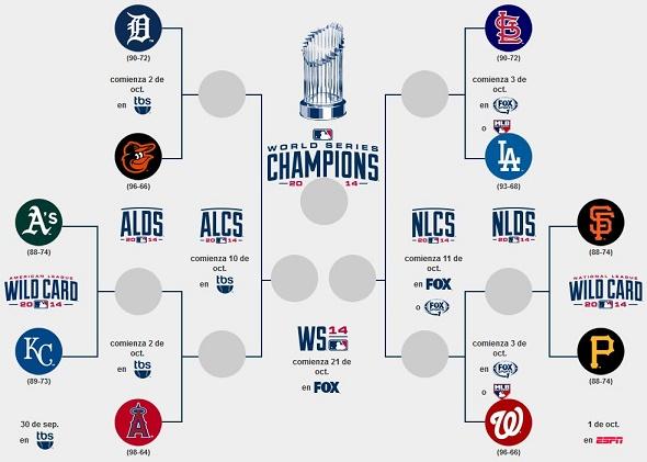 Las mayores playoffs
